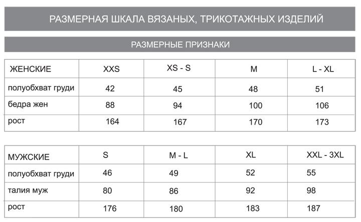 Таблица размеров одежды и обуви сша